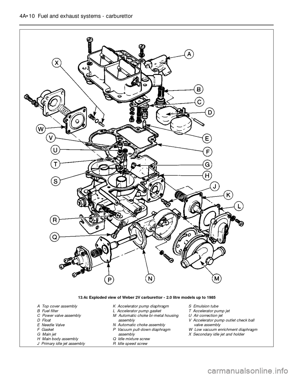 ford sierra 1989 2 g fuel and exhaust systems carburettor