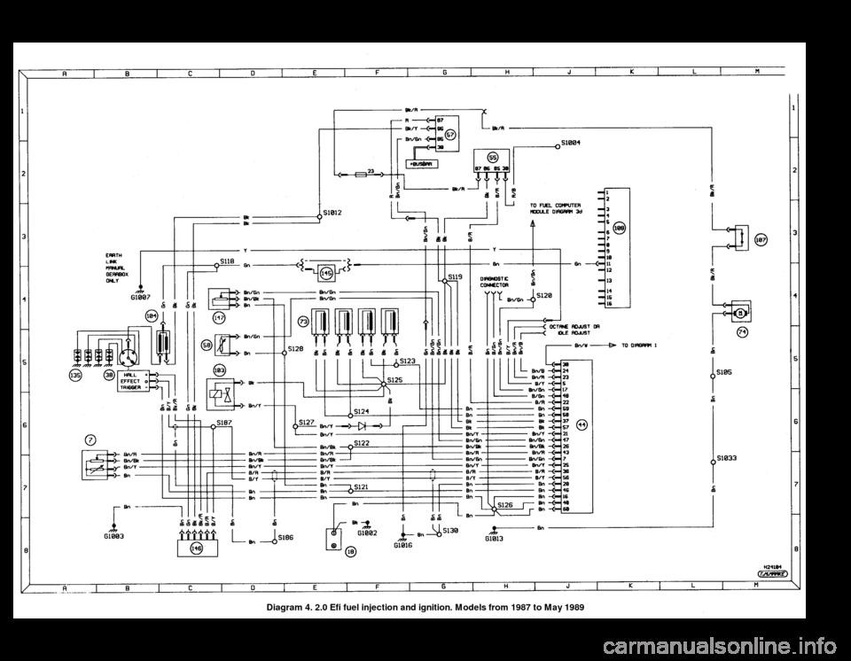 ford sierra 1984 1.g wiring diagrams workshop manual, Wiring diagram