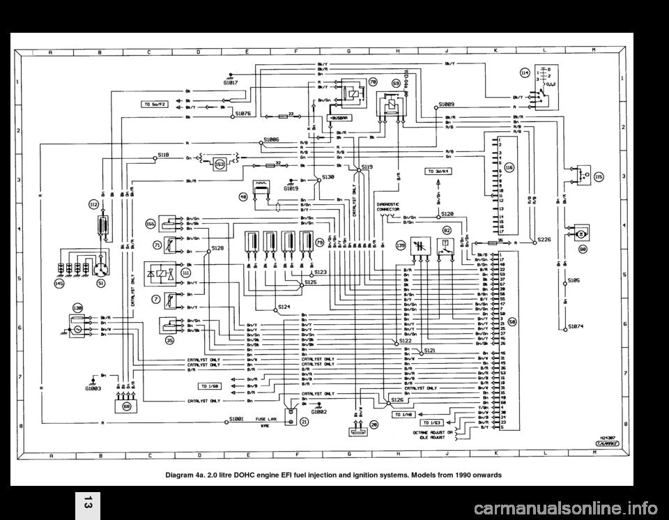 ford sierra 1983 1.g wiring diagrams workshop manual, Wiring diagram