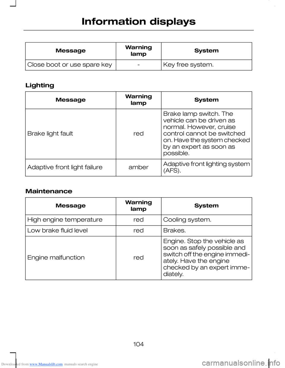 Ford c max 2008 1 g owners manual page 106