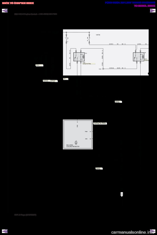 Battery Ford Kuga 2011 1 G Wiring Diagram Owner U0026 39 S Manual