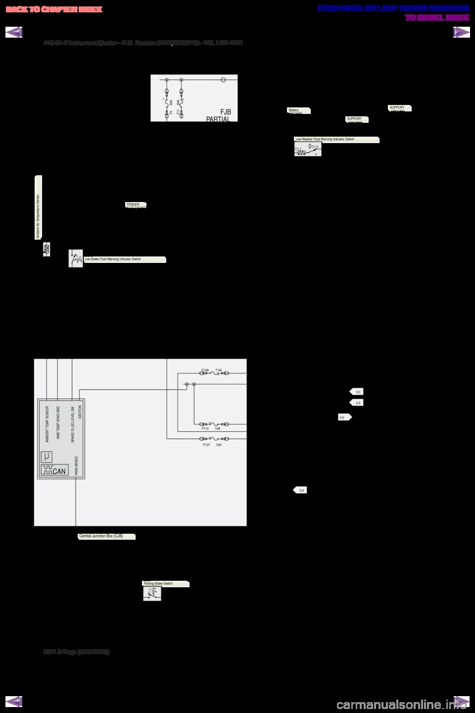 Ford Kuga 2011 1g Wiring Diagram Workshop Manual 31