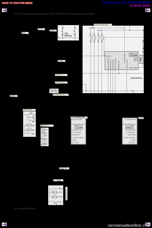 Battery Ford Kuga 2011 1g Wiring Diagram Workshop Manual 29 Page 315
