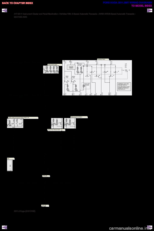 headlamp ford kuga 2011 1 g wiring diagram workshop manual rh carmanualsonline info ford kuga towbar wiring diagram ford kuga wiring diagram pdf