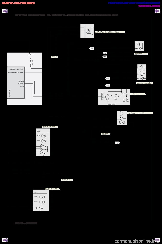 Ford Kuga 2011 1 G Wiring Diagram Workshop Manual  655
