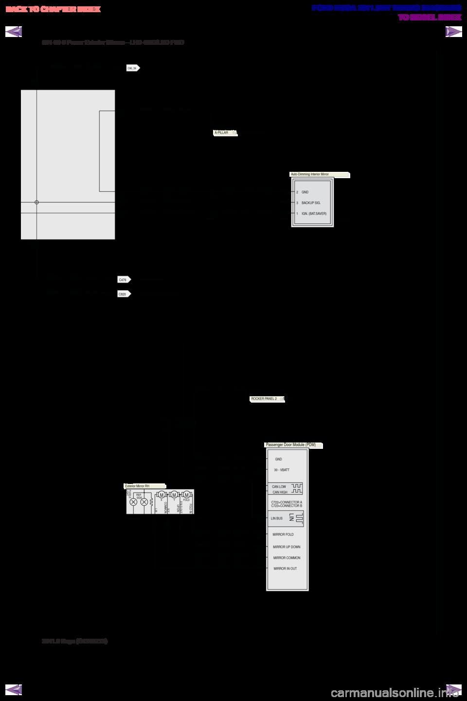 Ford Kuga 2011 1g Wiring Diagram Workshop Manual 29