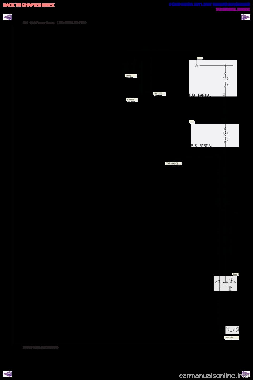 Engine Ford Kuga 2011 1g Wiring Diagram Workshop Manual 6 Way Power Seat G Page 405