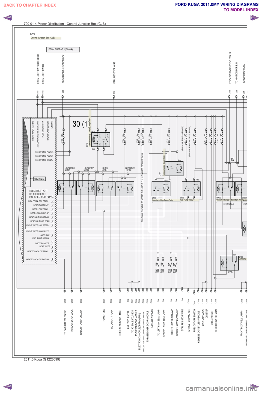 Ford Kuga 2011 1g Wiring Diagram Workshop Manual Junction Box