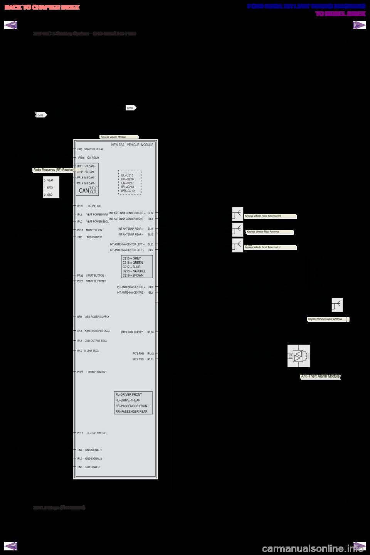 Engine Ford Kuga 2011 1g Wiring Diagram Workshop Manual Starting System Page 69