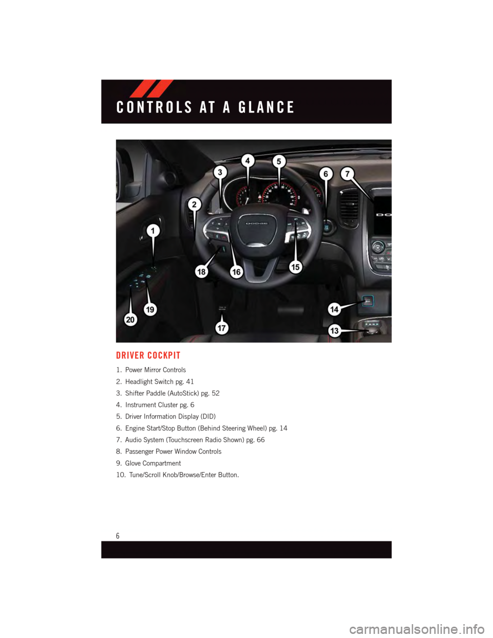 DODGE DURANGO 2015 3.G User Guide DRIVER COCKPIT 1. Power Mirror Controls 2. Headlight Switch pg. 41 3. Shifter Paddle (AutoStick) pg. 52 4. Instrument Cluster pg. 6 5. Driver Information Display (DID) 6. Engine Start/Stop Button (Beh
