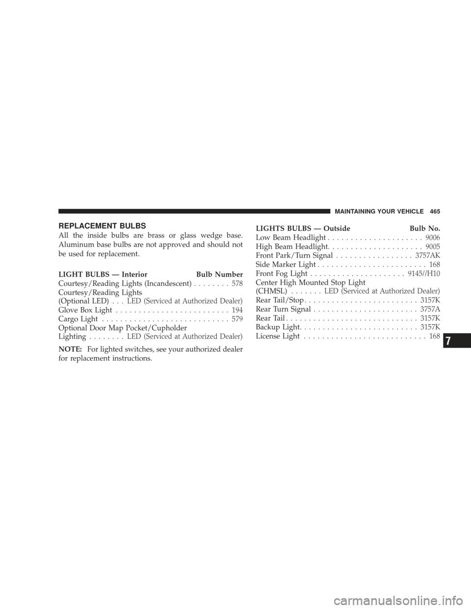 Repairsurge 2009 Dodge Journey Repair Manual Fuse Box 960x1242