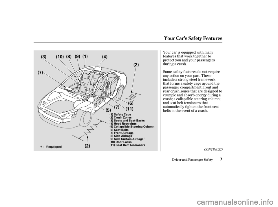 HONDA ACCORD 2003 CL7 / 7.G Owners Manual, Page 5