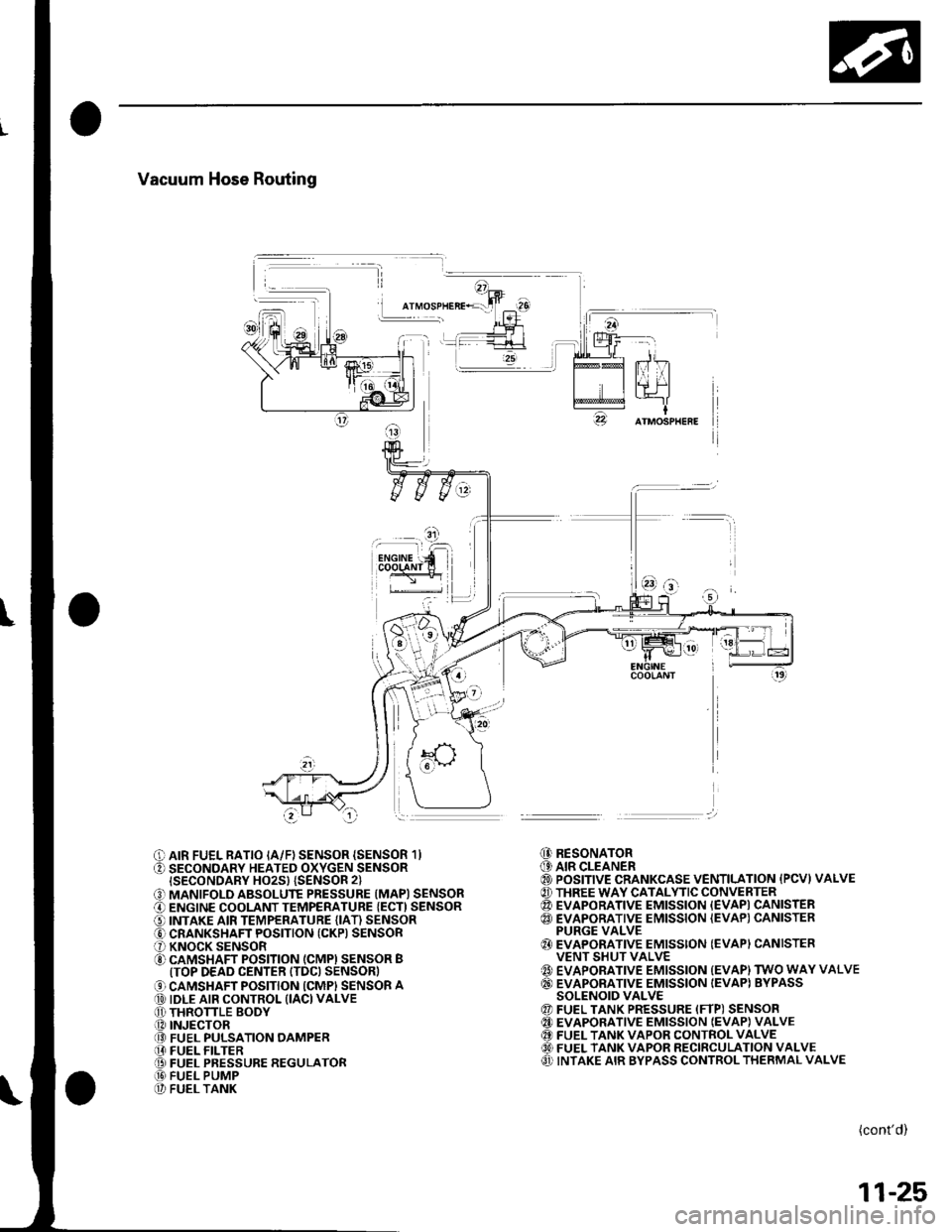 Refer To Engine Controls Routing Diagram Evap Control System Overview