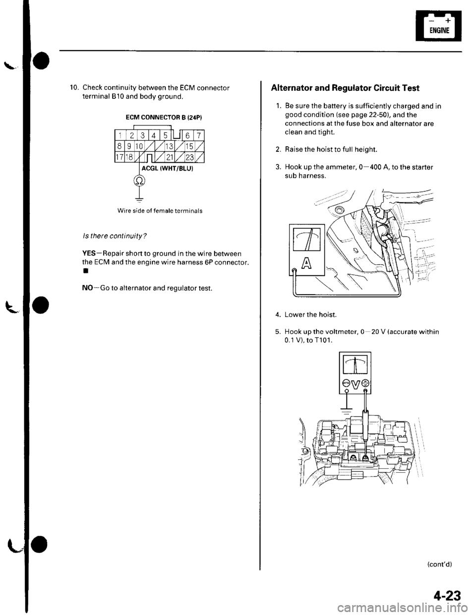 HONDA CIVIC 2003 7.G Workshop Manual, Page 58. '