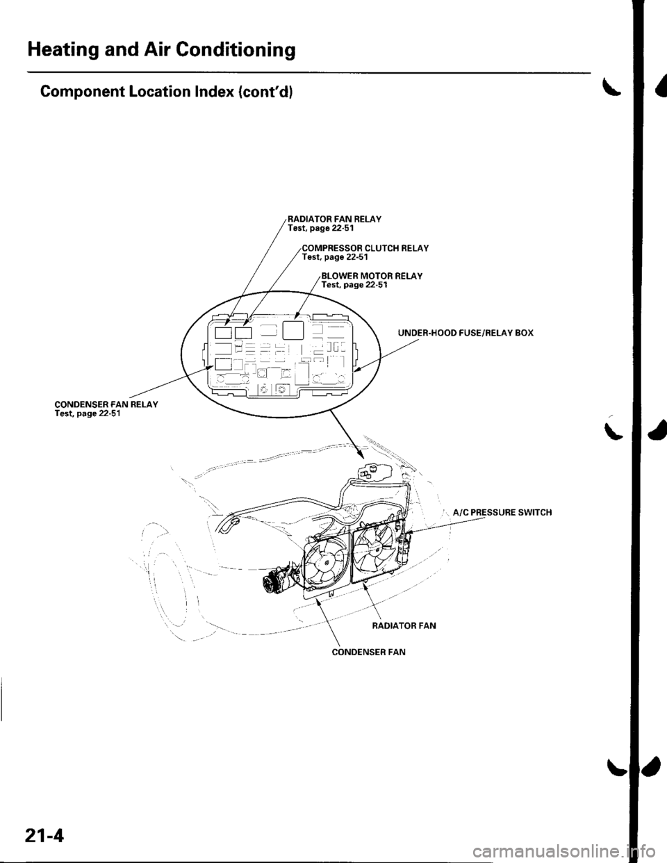 Honda Civic Cooling Fan Circuit