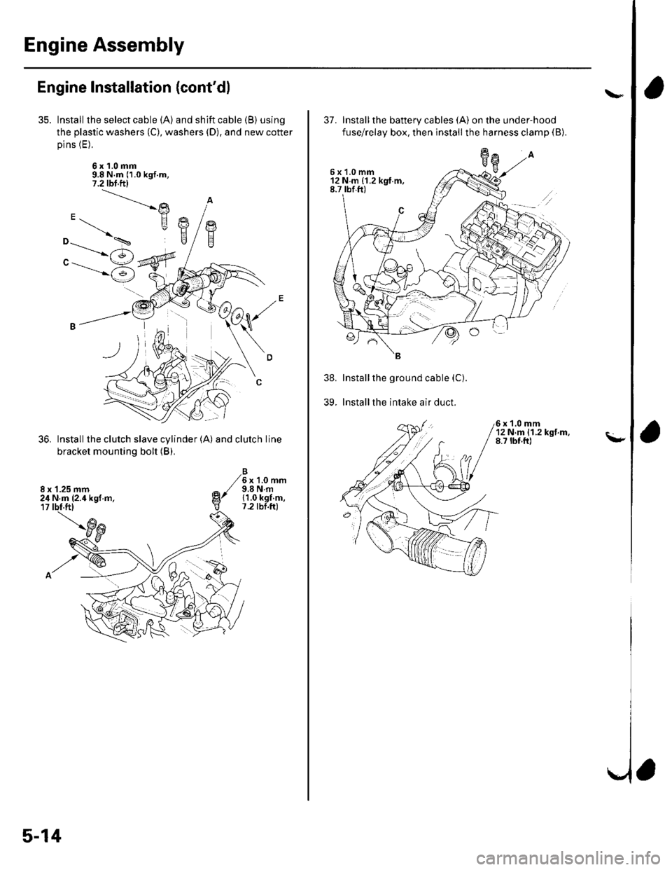 Honda Civic 2002 7g Workshop Manual Under Hood Fuse Relay Box Page 94 Engine Assembly