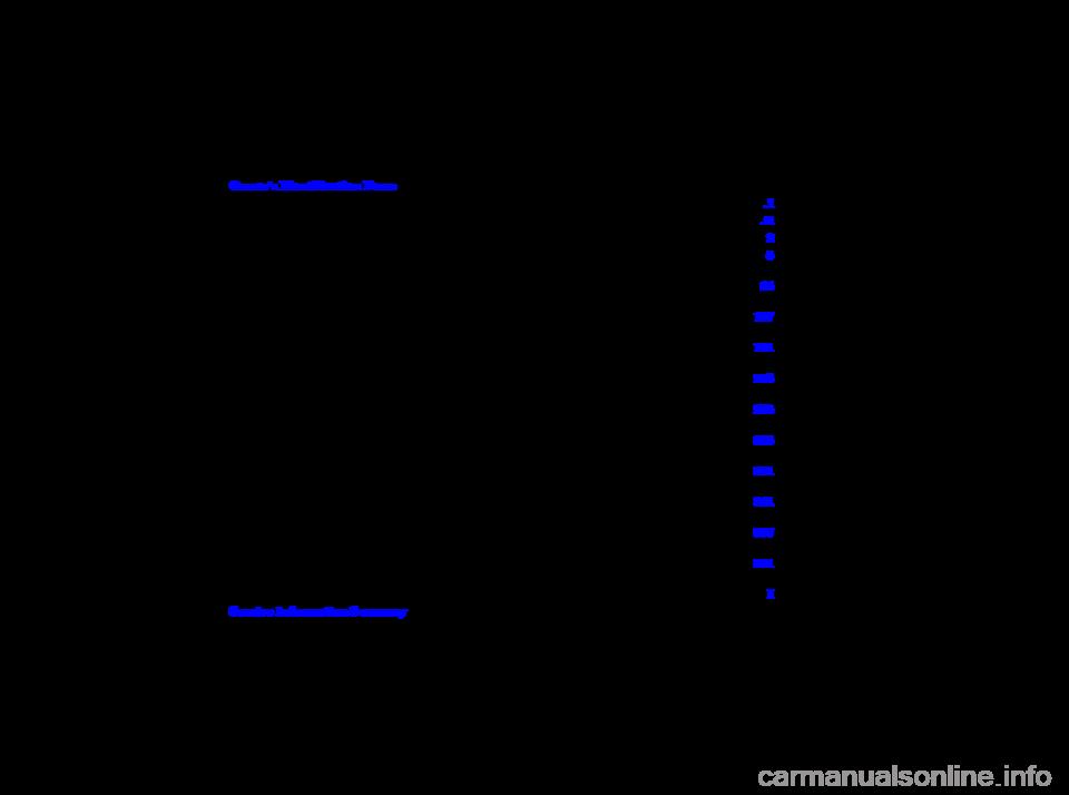 manual accord 2002