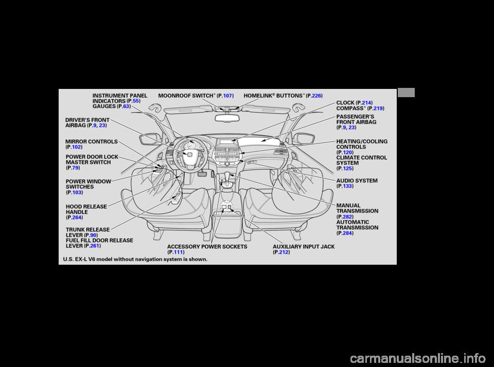 2008 Honda Accord Owners Manual Pdf