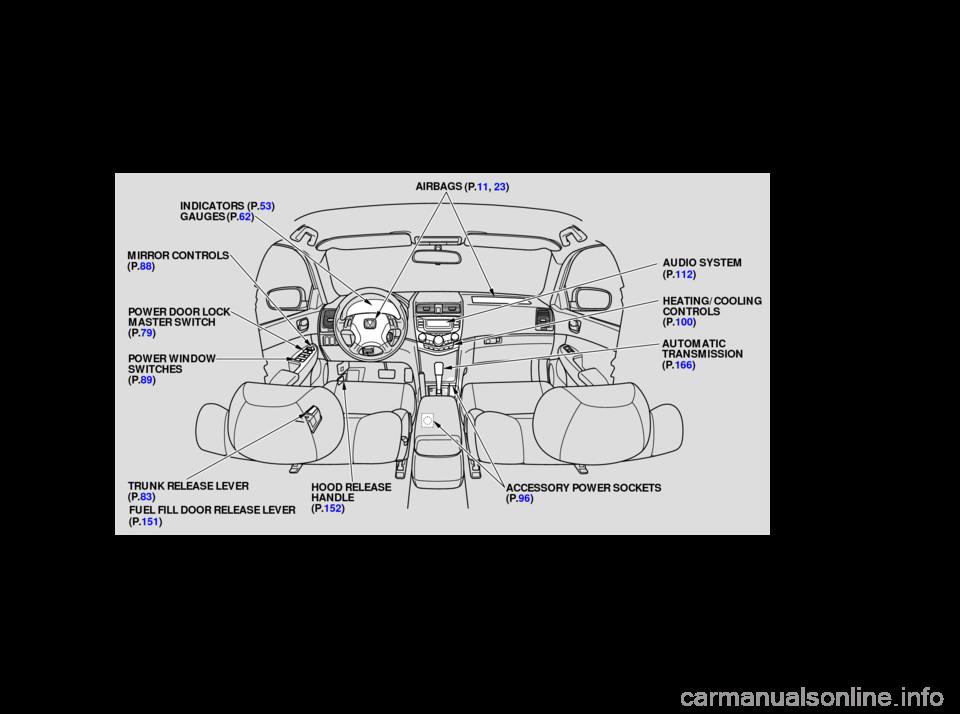 96 honda accord service manual