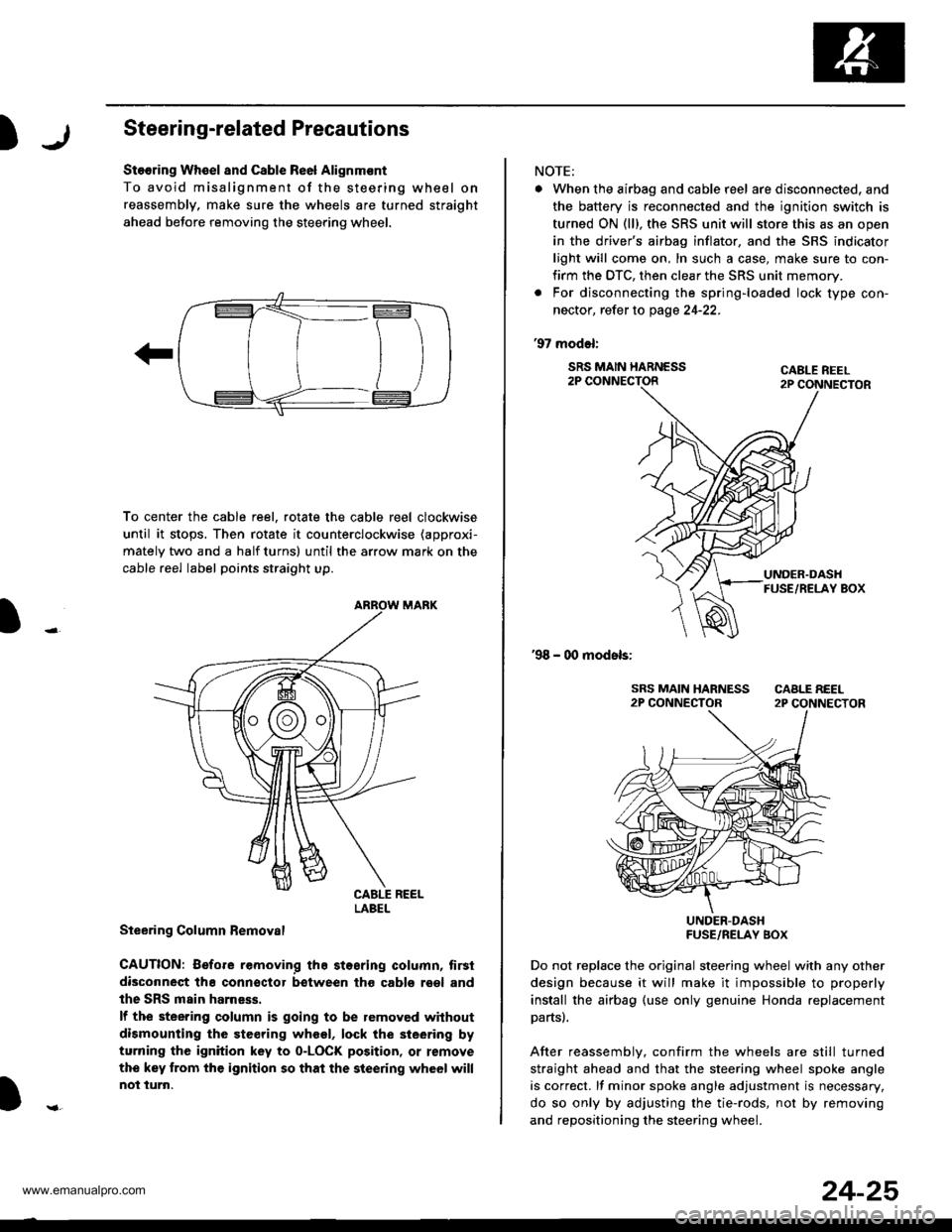 Honda Trx350fe Wiring Diagram