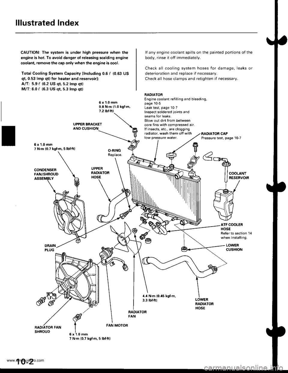 Check Engine Honda Cr V 1998 Rd1 Rd3 1g Workshop Manual Wiring Diagram Civic Obd2 Ckf Page