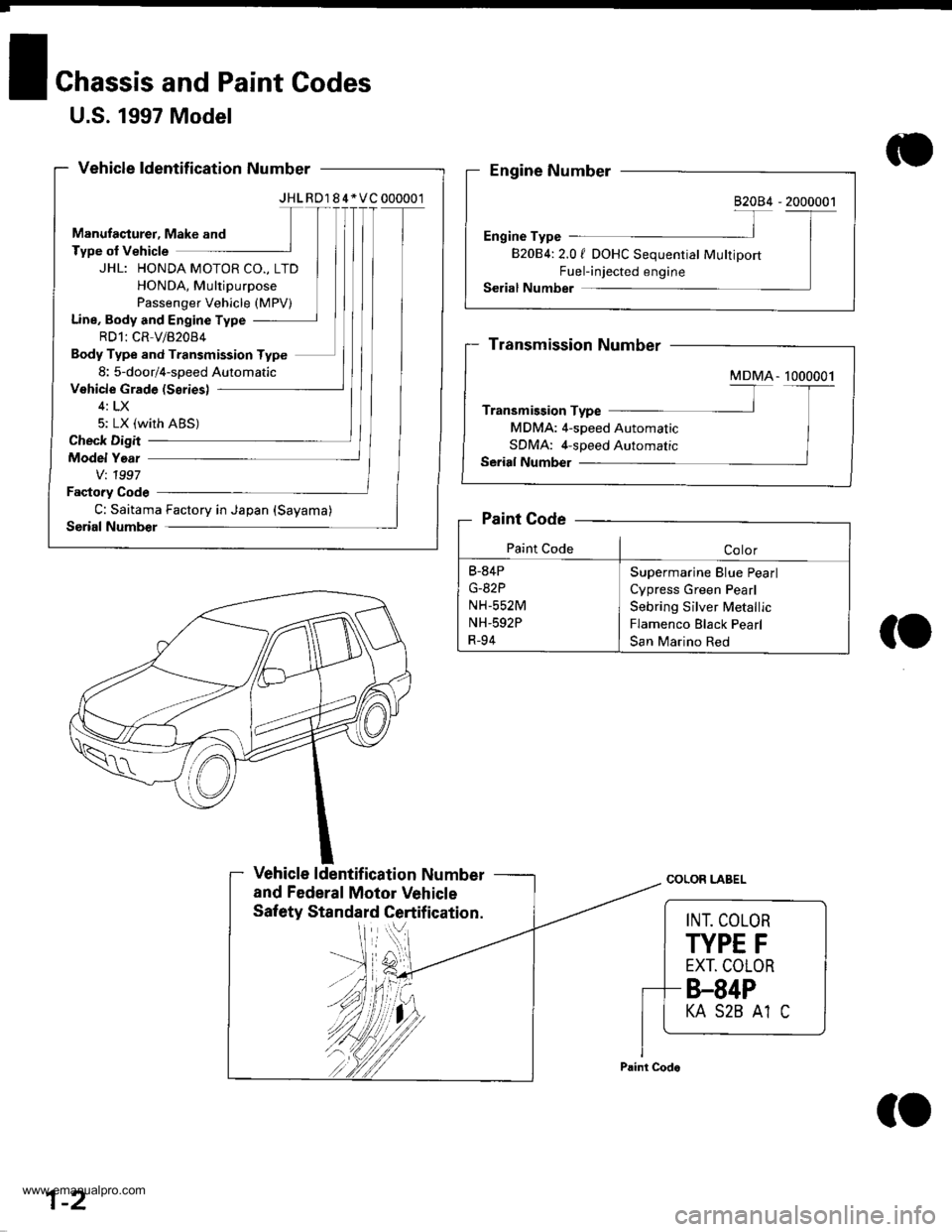 honda cr v 2000 rd1 rd3 1g workshop manual