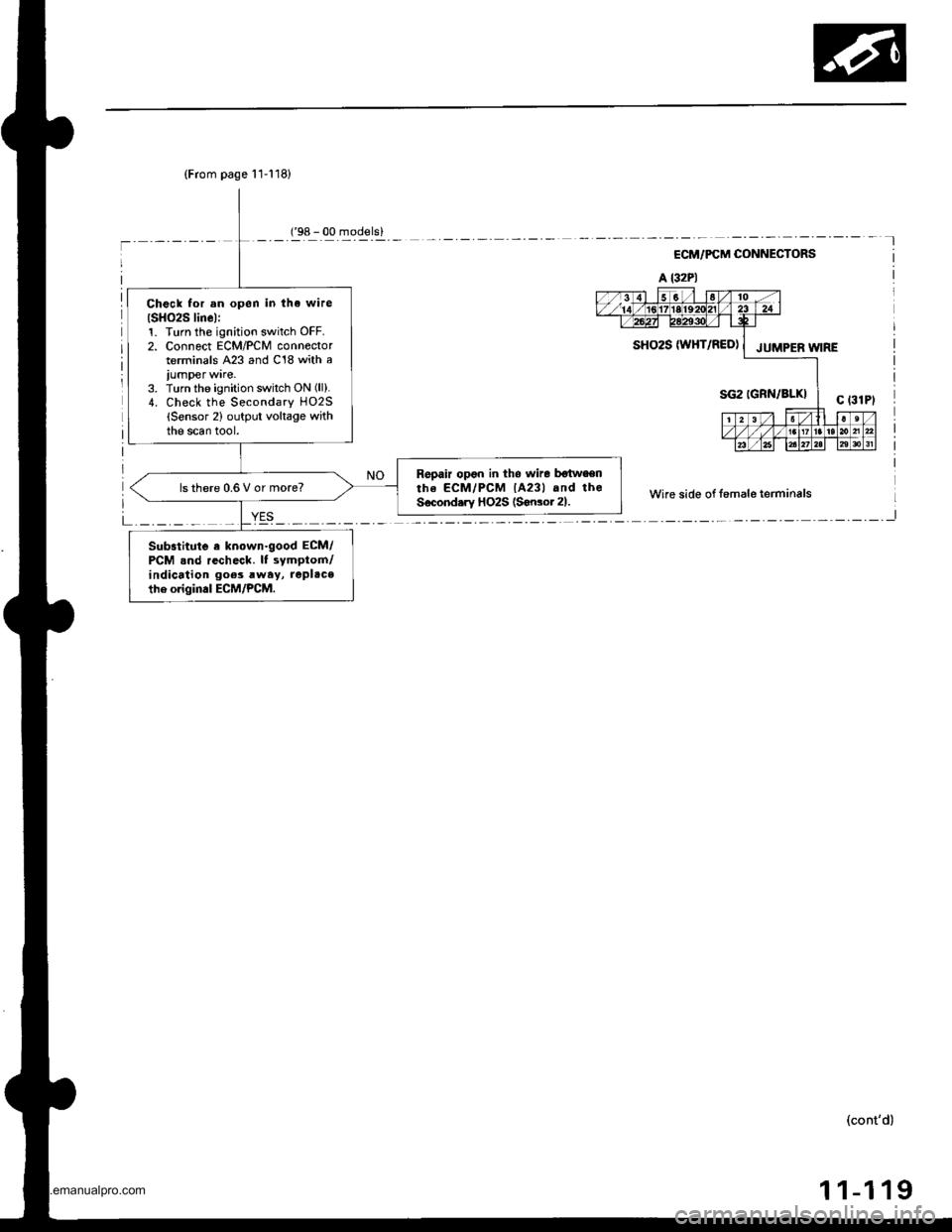 HONDA CR-V 1998 RD1-RD3 / 1 G