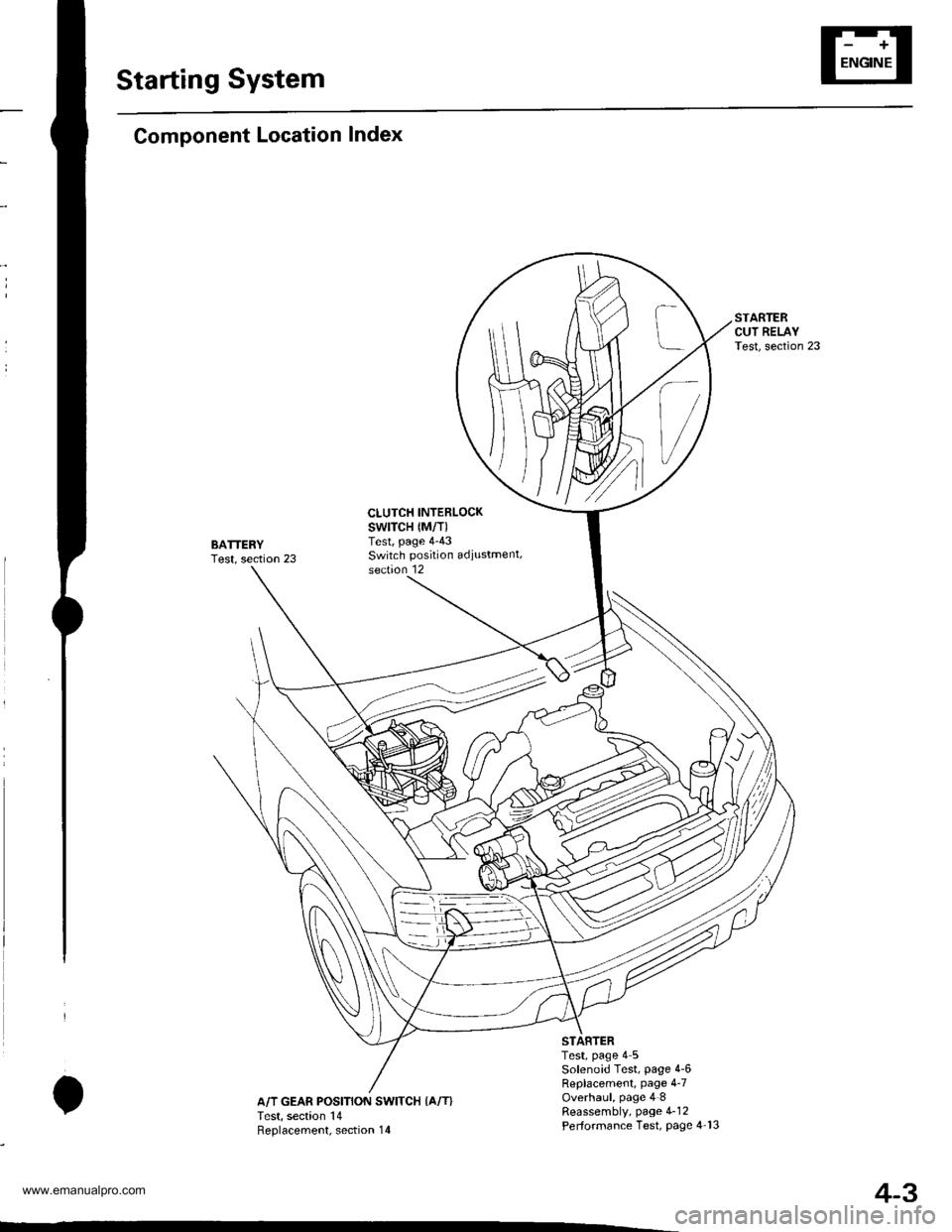 2000 Honda Cr V Engine Diagram Wiring Diagram Local C Local C Maceratadoc It