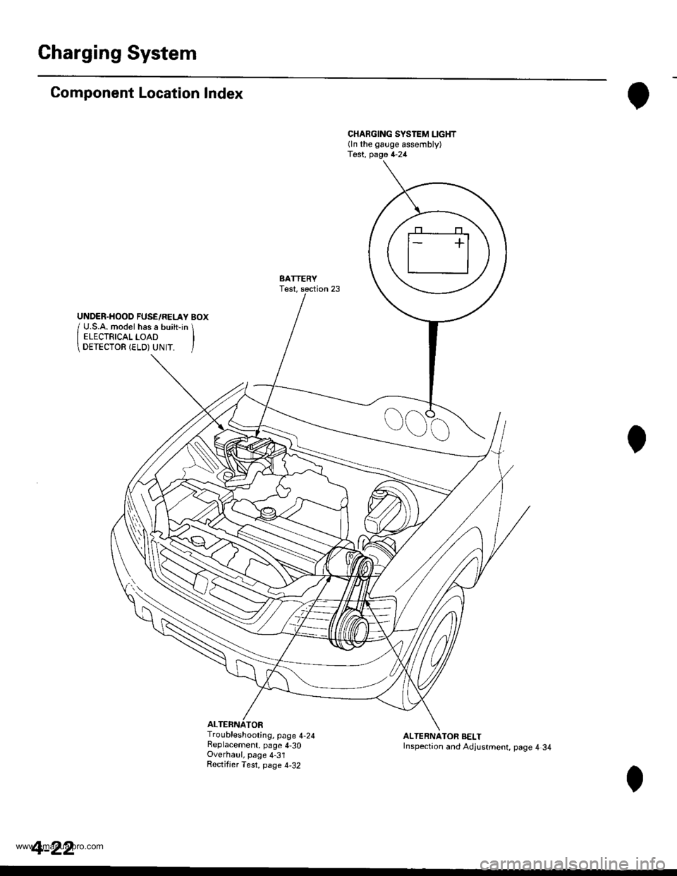 honda cr v spark plugs location diagram