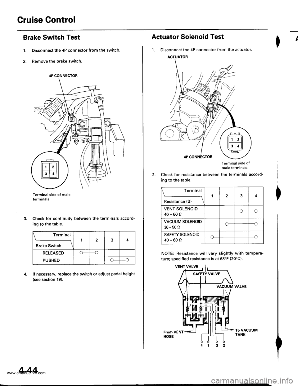 HONDA CR-V 1998 RD1-RD3 / 1.G Workshop Manual  Cruise Control Brake Switch Test 1. Disconnect the 4P connector from the switch, 2. Remove the brake switch. Terminal side of maletermtnals Check for continuity between the terminals accord- ing to t
