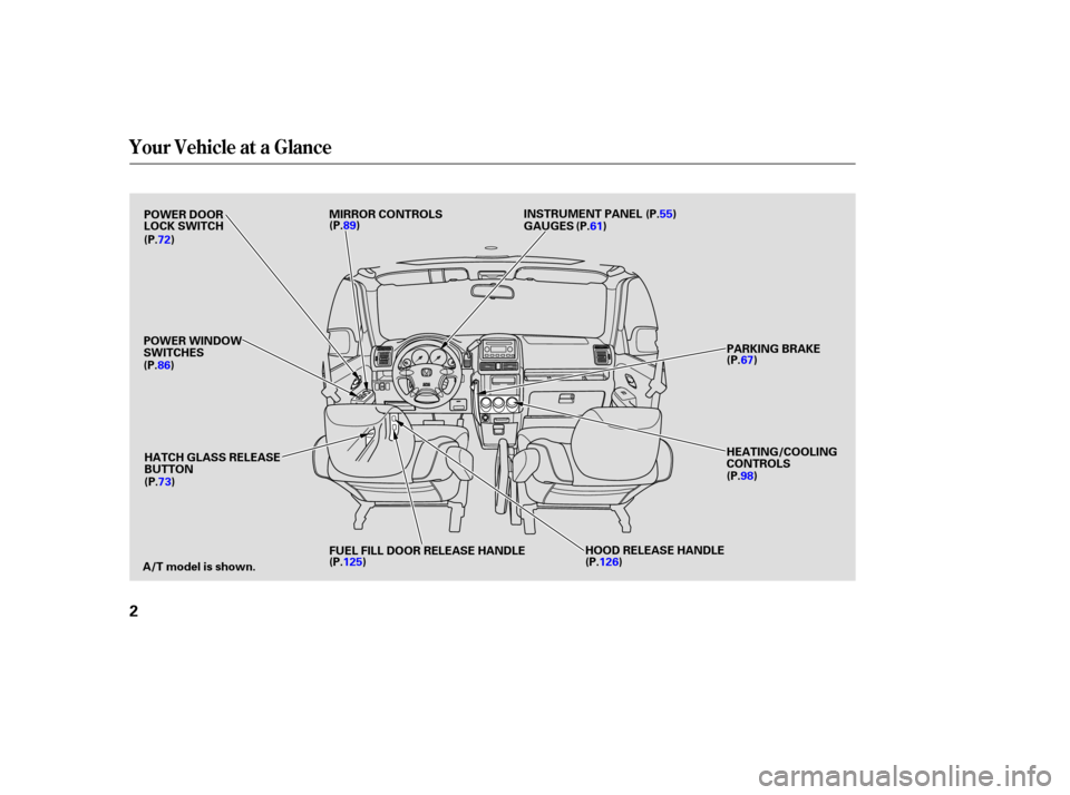 HONDA CR-V 2004 RD4-RD7 / 2.G Owners Manual, Page 6