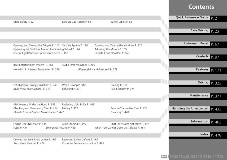 2016 honda pilot owners manual pdf