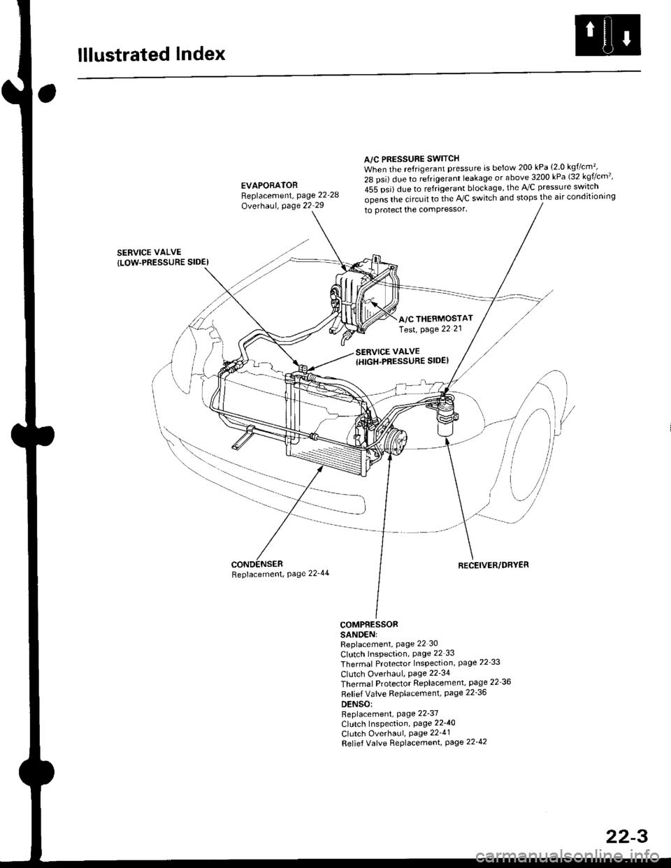 C Compressor Thermal Protector Wiring Diagram G Workshop Manual On Fuse Surge