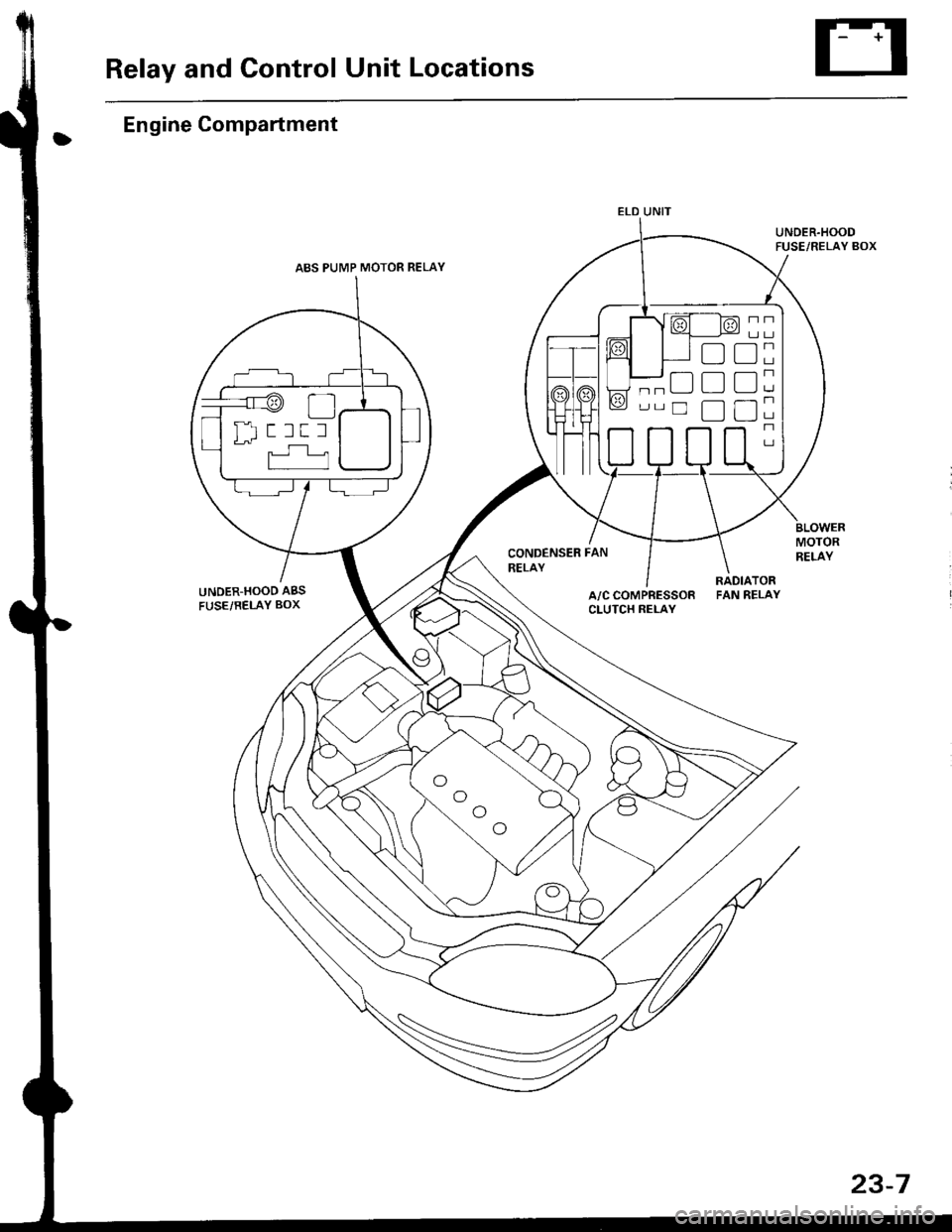 w960_6068 1476 abs honda civic 1997 6 g workshop manual 97 civic under hood fuse box diagram at crackthecode.co