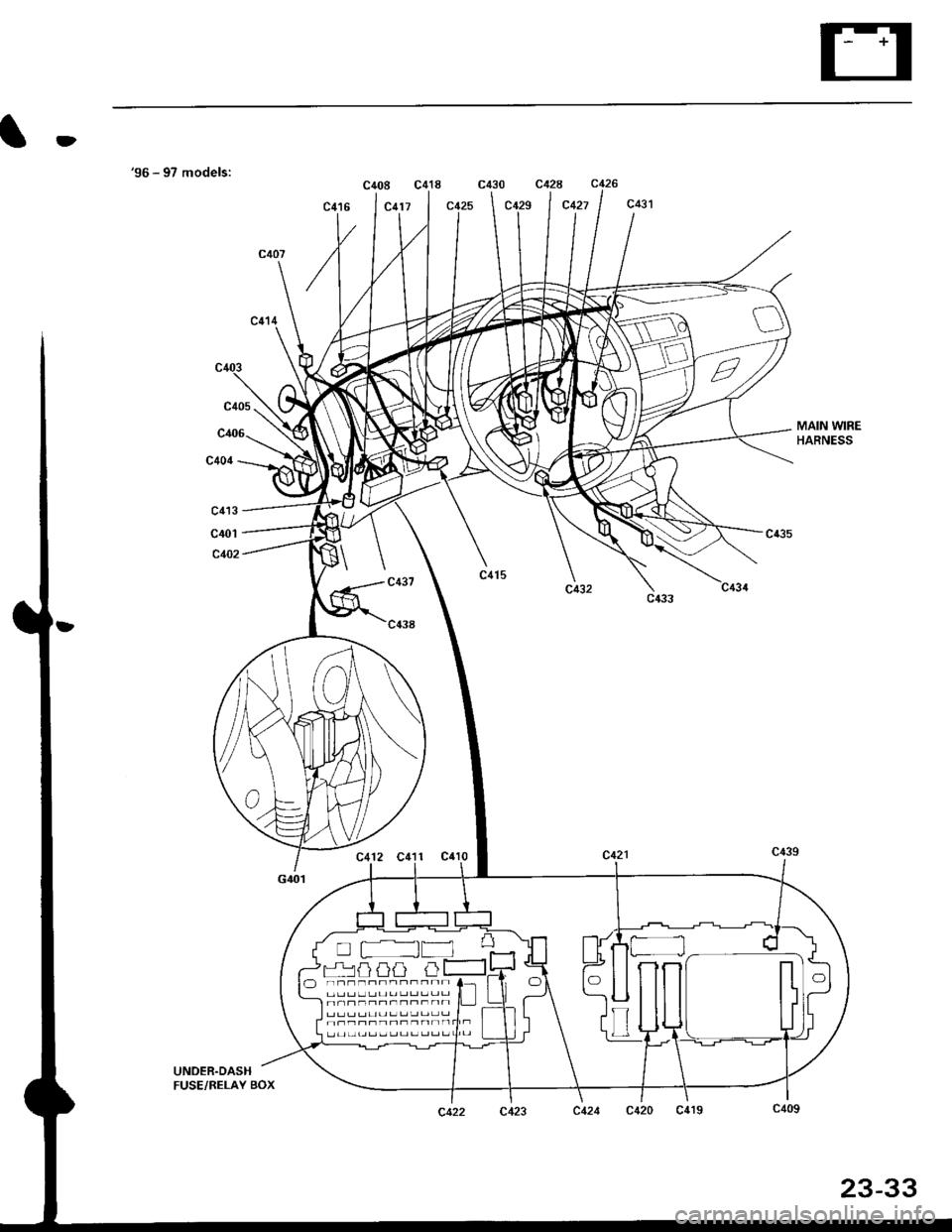 Honda Civic 1999 6 G Workshop Manual  2189 Pages   Page 1510  D Under Relay Box Main