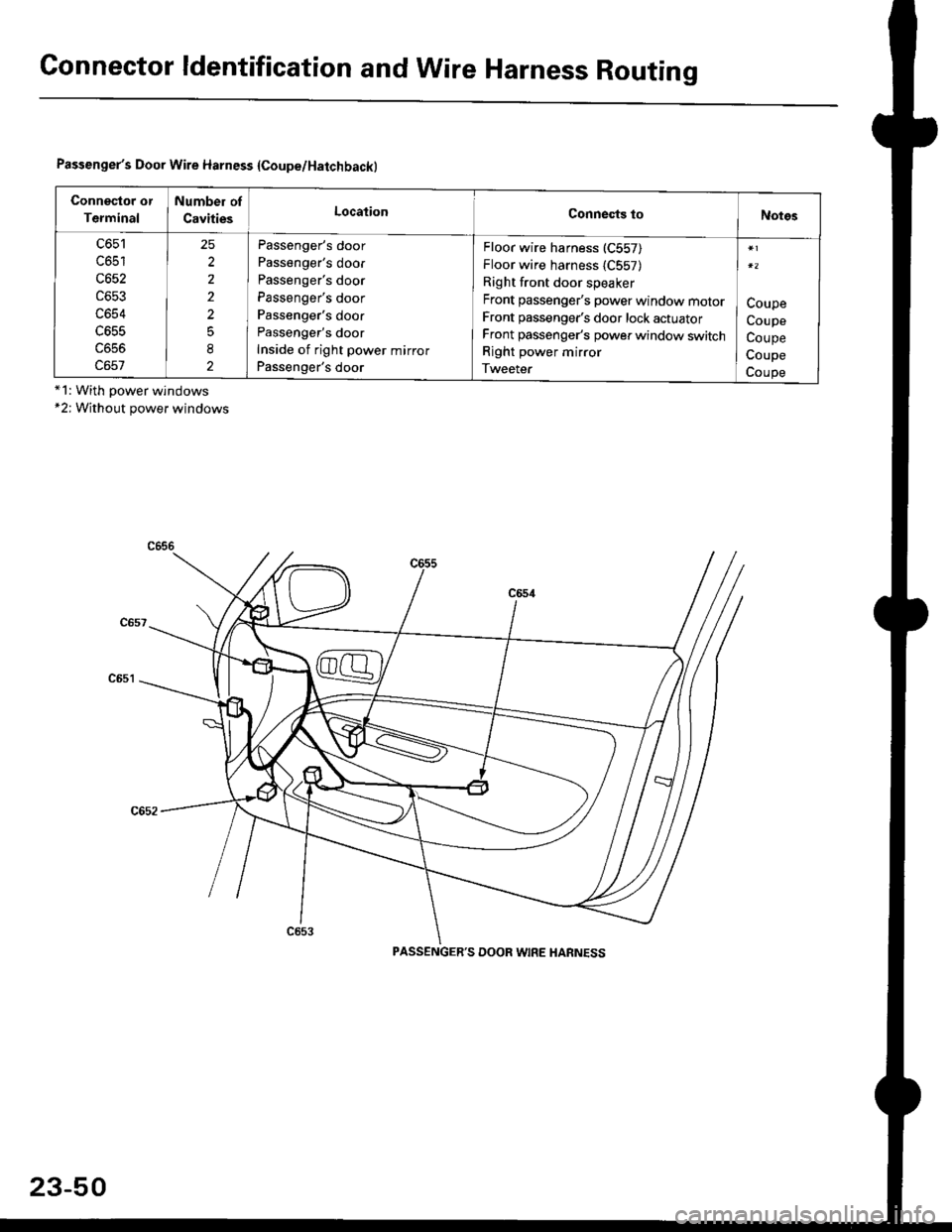 Honda Civic 1997 6g Workshop Manual 50 Wiring Harness Page 1520 Connector Ldentification And Wire Routing