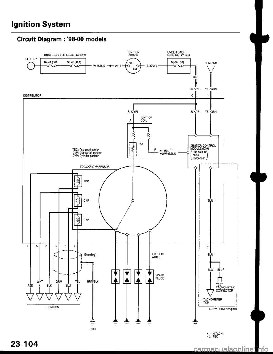 Honda Civic 1998 6g Workshop Manual 98 Engine Diagram