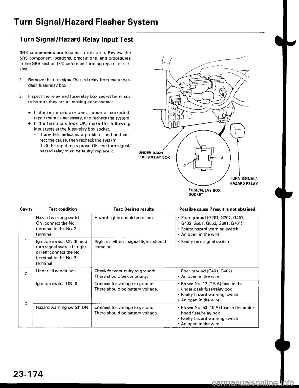 Battery Honda Civic 1997 6g Workshop Manual Under Hood Fuse Relay Box Page 1644