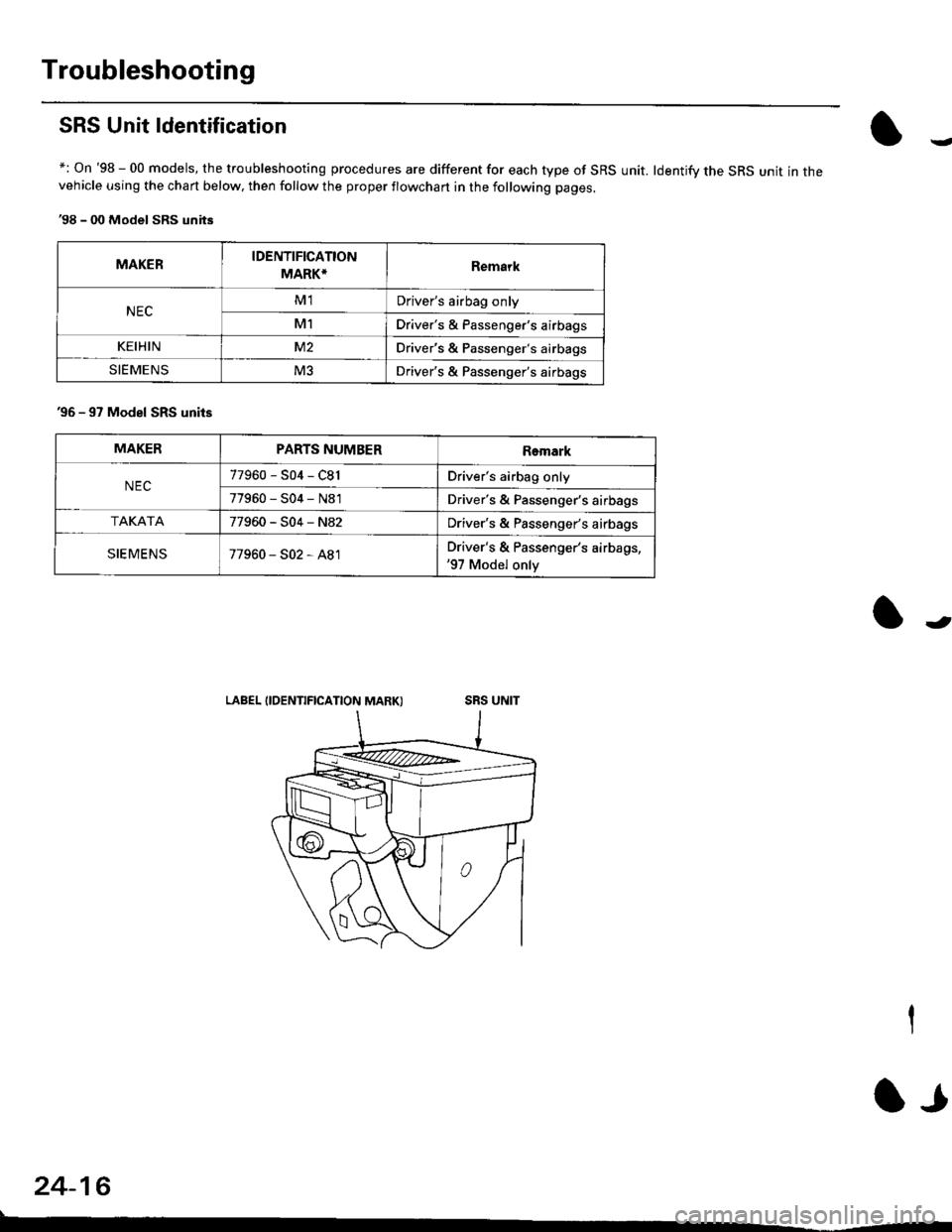 airbag HONDA CIVIC 1999 6.G Workshop Manual