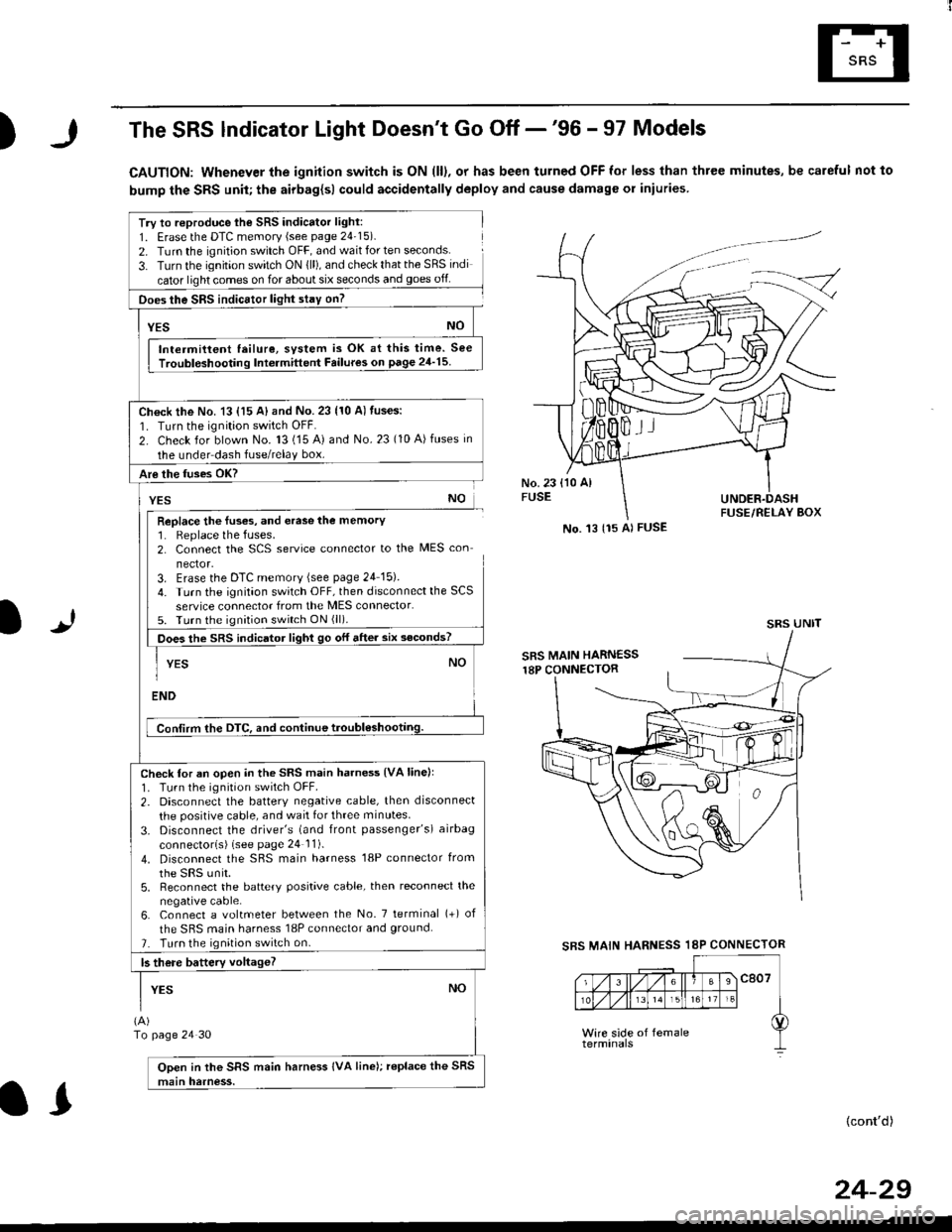 Fuses Honda Civic 1999 6g Workshop Manual Under Hood Fuse Relay Box Page 1767