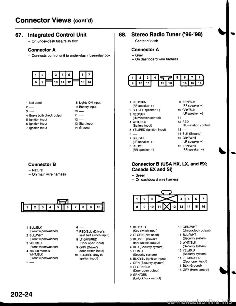 Honda Civic 1997 6g Workshop Manual Under Dash Fuse Diagram For 96 Ex