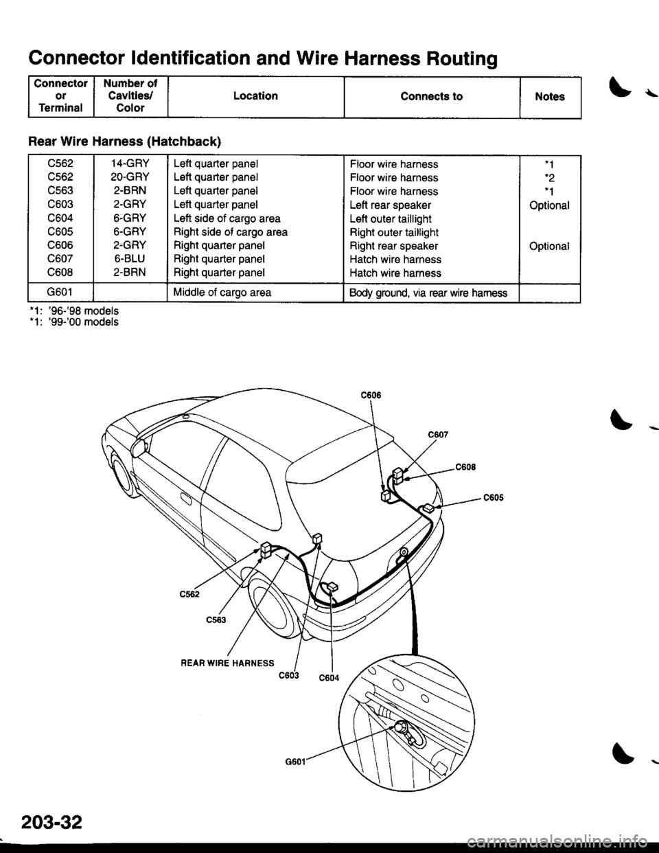 Honda Civic 1998 6g Workshop Manual 1996 Rear Lighting Wiring Diagram