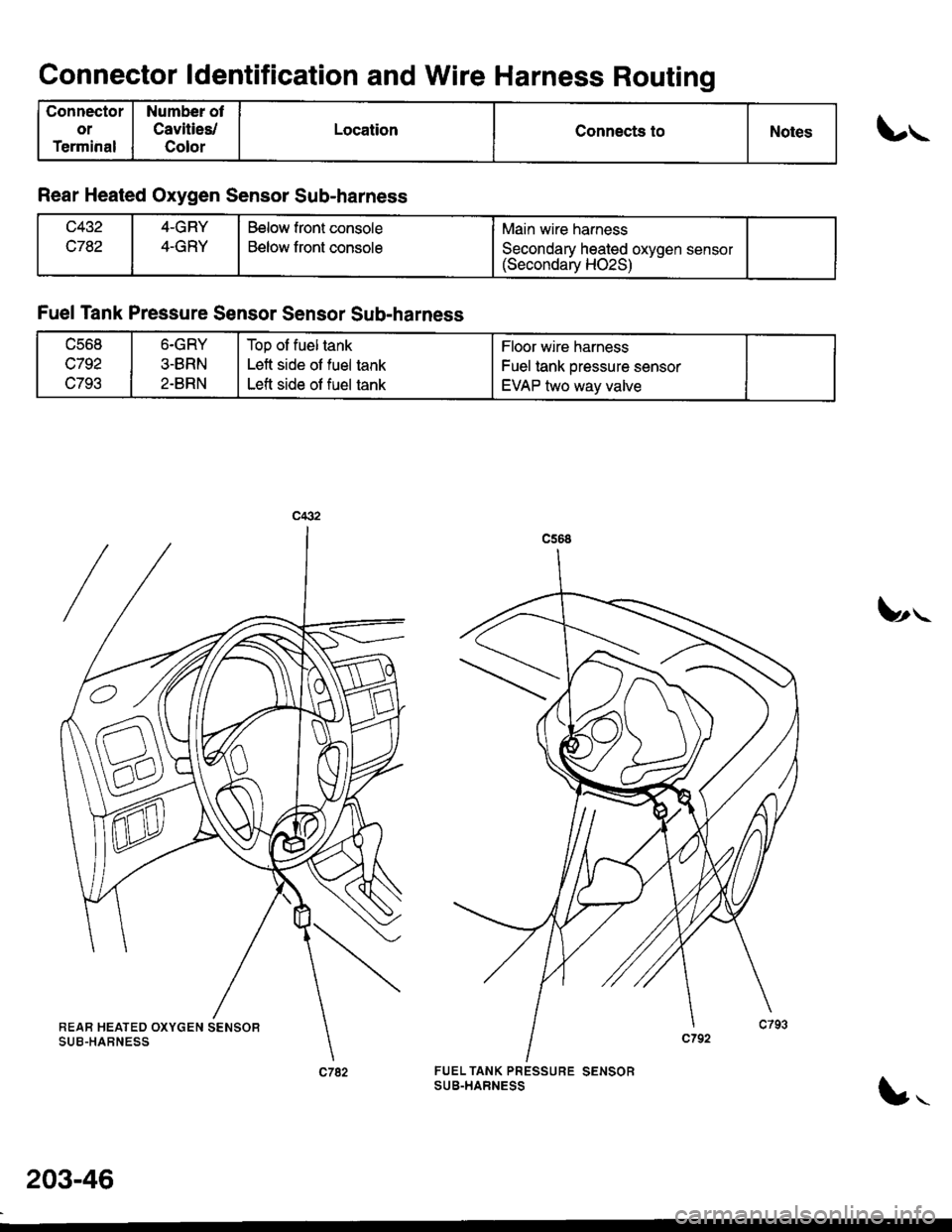 Honda Civic 1997 6g Workshop Manual Wiring Harness Routing And Design Page 2187 Connector Ldentification Wire