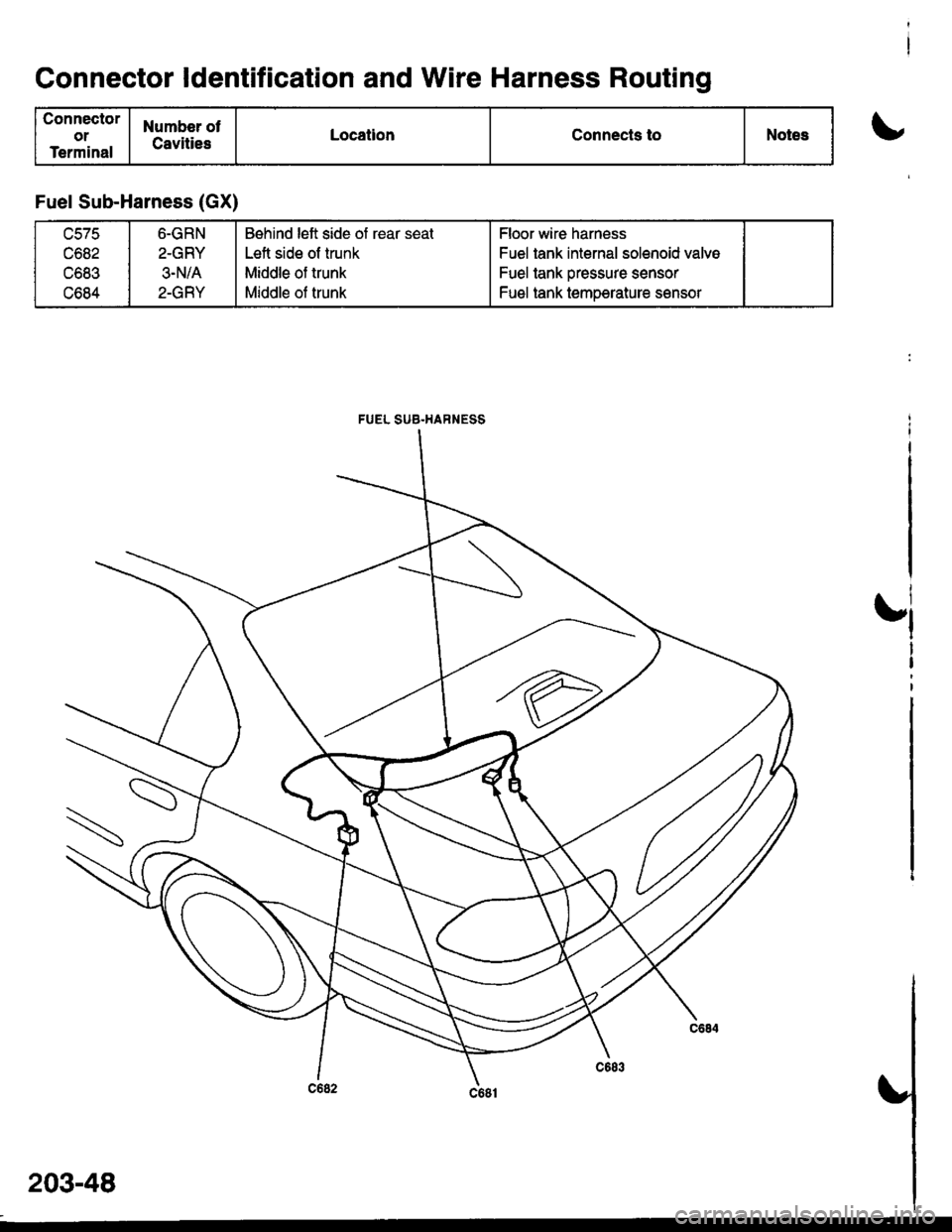 Honda Civic 1997 6g Workshop Manual Wiring Harness Routing And Design Page 2189 Connector Ldentification Wire