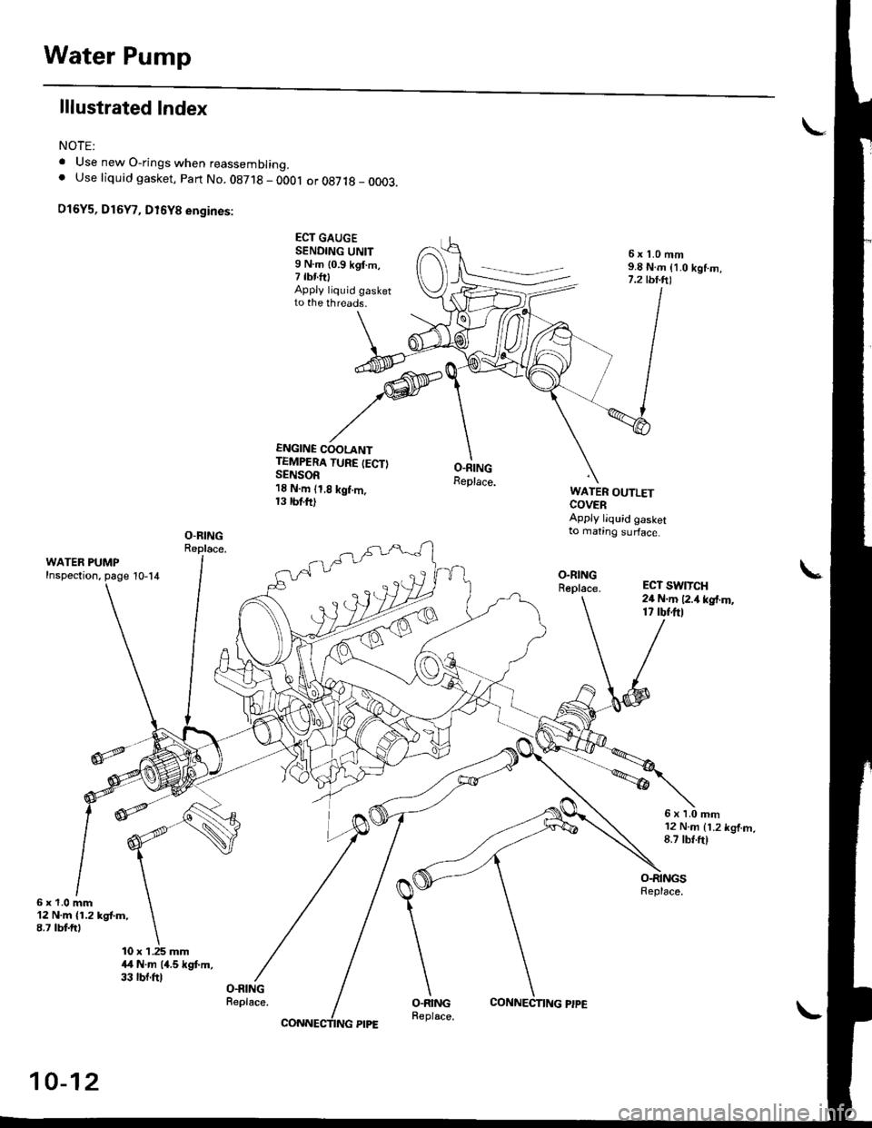 Engine Coolant Honda Civic 1997 6g Workshop Manual Wiring Library Change