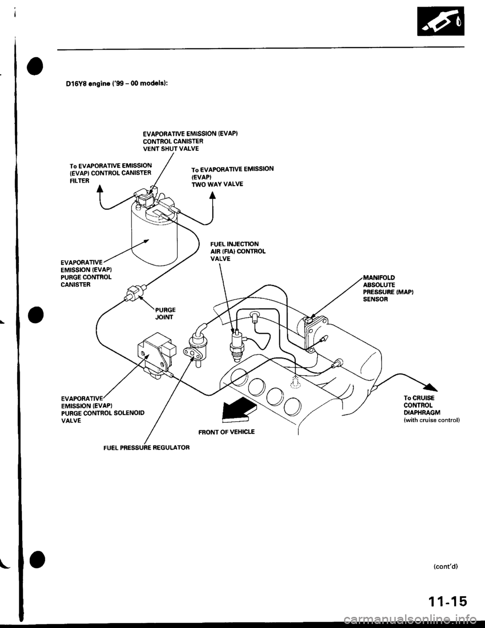 Honda Civic 1997 6g Workshop Manual Evap System Diagram