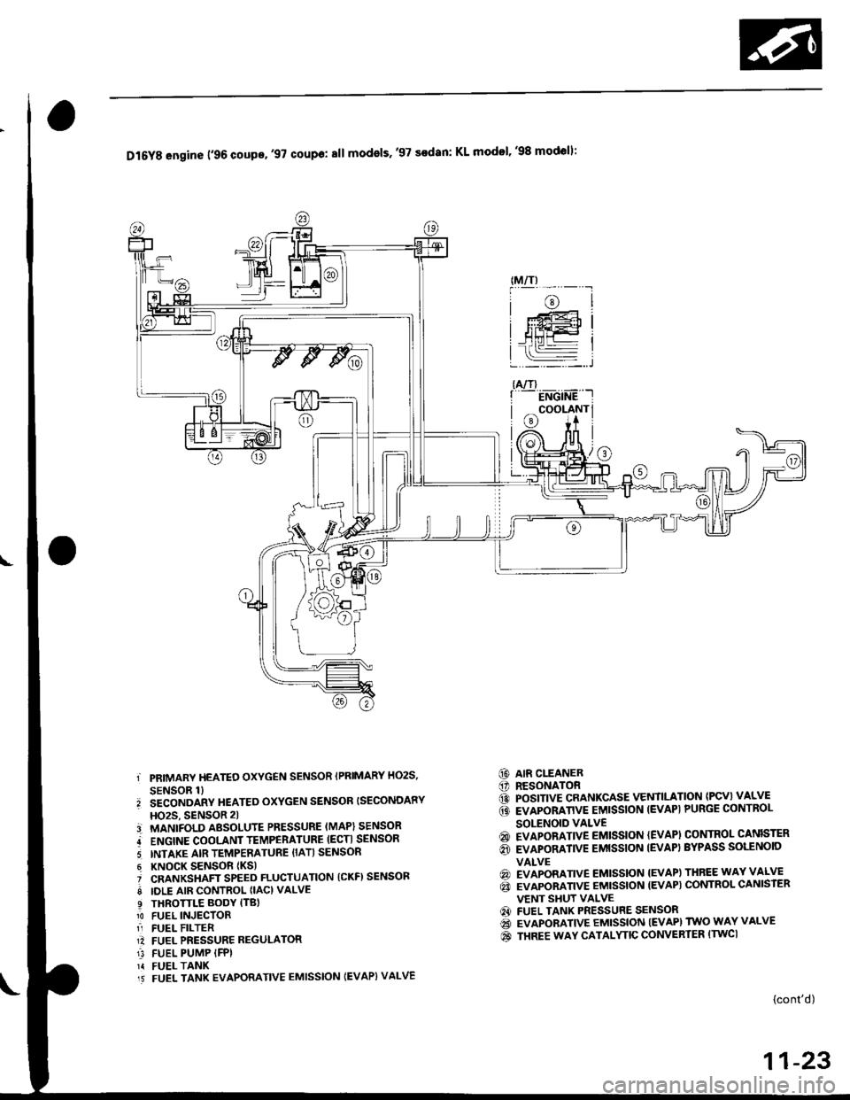 Honda Civic 1997 6g Workshop Manual 98 Wiring Diagram 02 Sensor