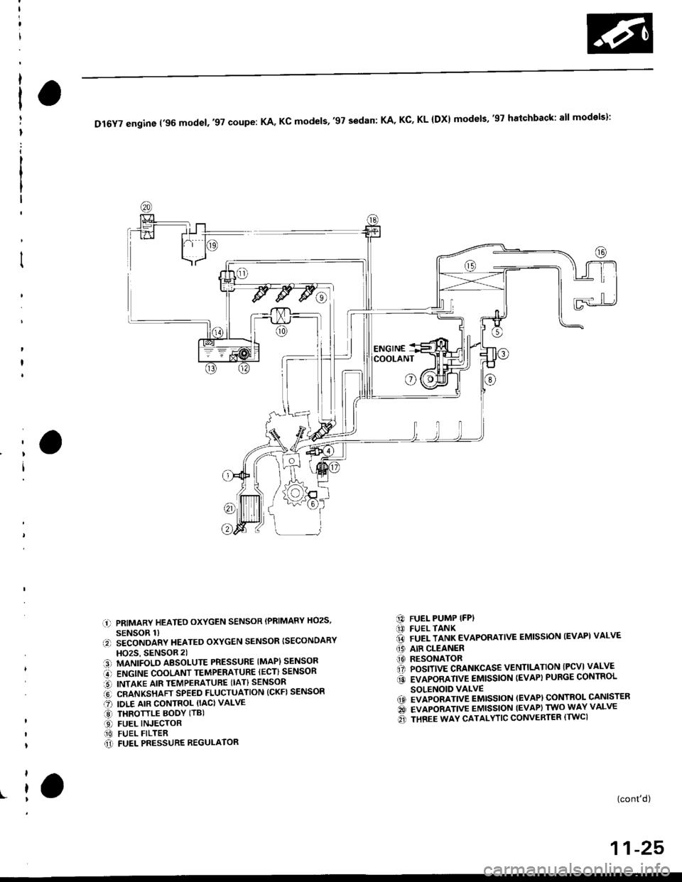 D16y8 Vacuum Hose Diagram Free Download Wiring Diagram Schematic