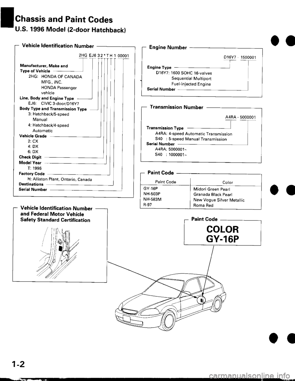 Honda civic 1997 6 g workshop manual for The federal motor vehicle safety standards are written