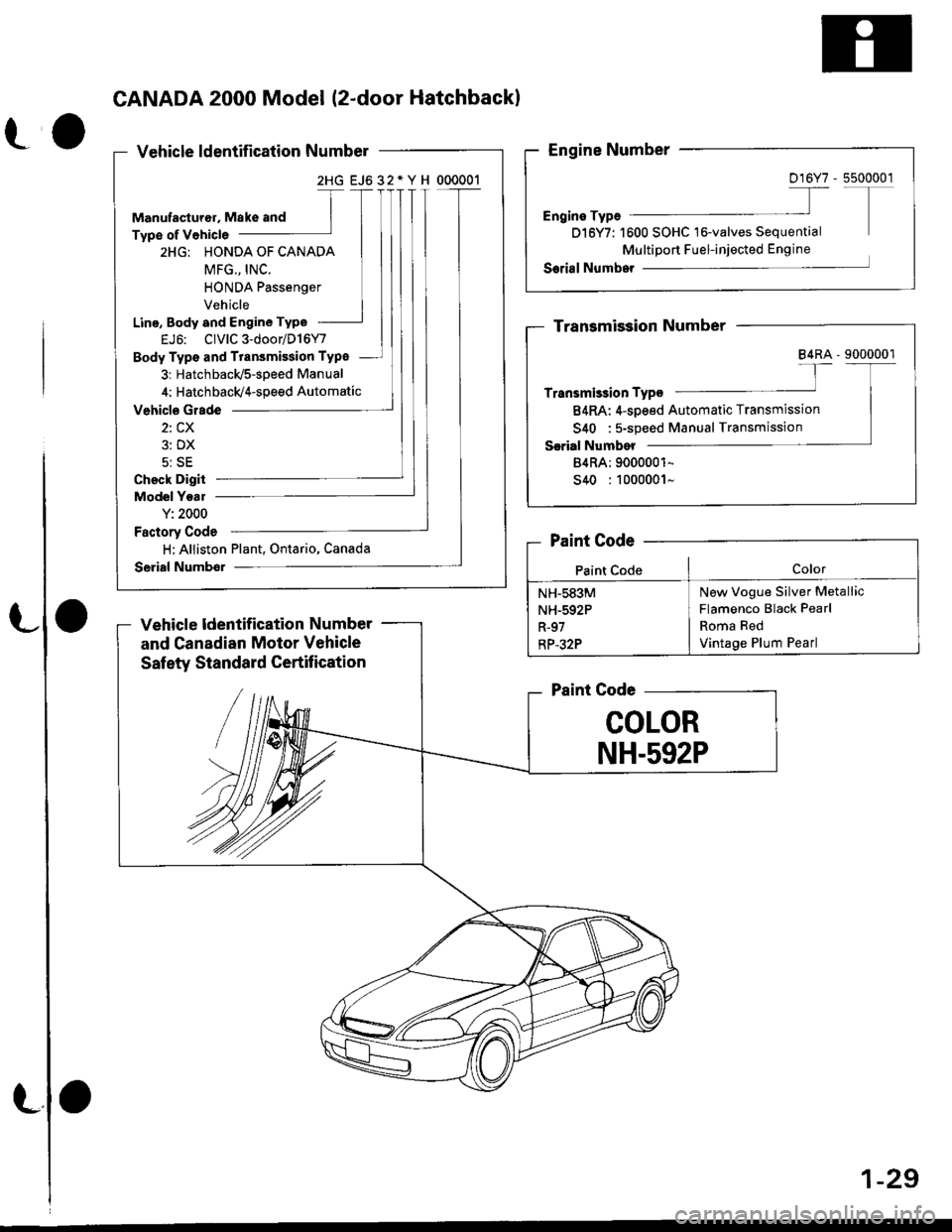 Honda Civic 1996 6g Workshop Manual 16 Valve Engine Diagram